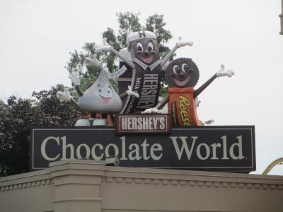 Hershey's chocolate world③