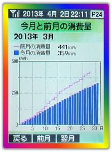 20130403_3月の消費量