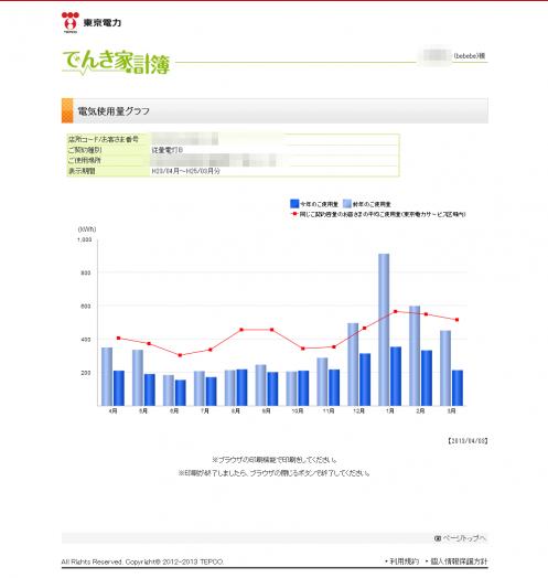 20130403_でんき家計簿G