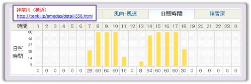 20130409nisshou_yokohama2.png