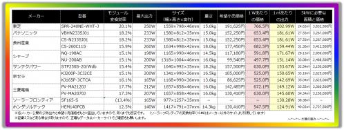 20130423_パネル比較表
