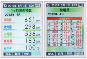 201304_積算