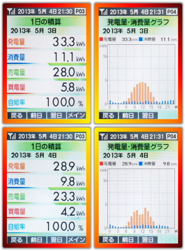 20130503_0504_2.png