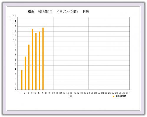 20130507_日照