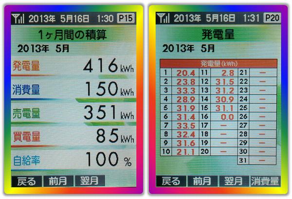 20130515_中間報告
