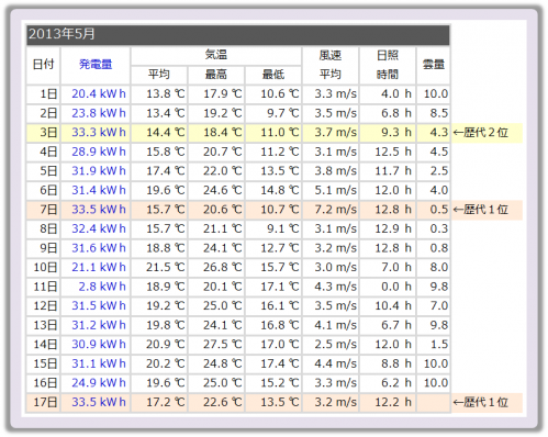 20130517_01-17.png