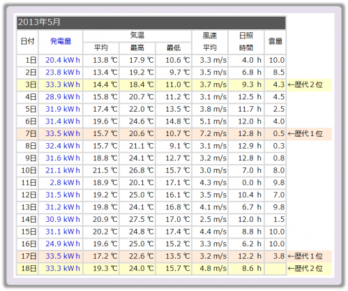 20130518_01-18.png