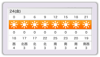 20130524_weather.png