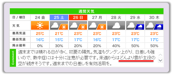 20130524_weather2.png