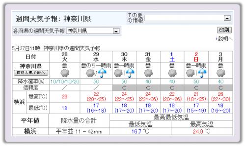 20130526_tenki.png