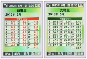 201305_売買