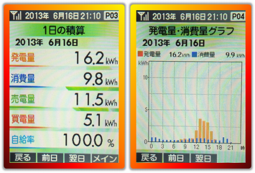 20130616.png