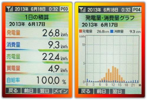 20130617.png