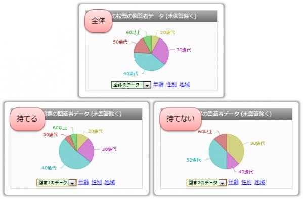 うんPGraph_Age