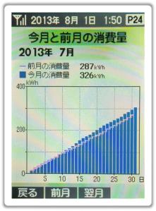 20130731_消費