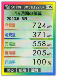 201308_8月の積算