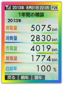 201308_1年間の積算