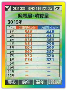 201308_発電消費