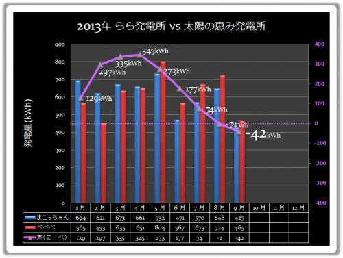 20130922_年間比較G