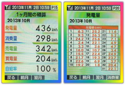 20131102_10月積算