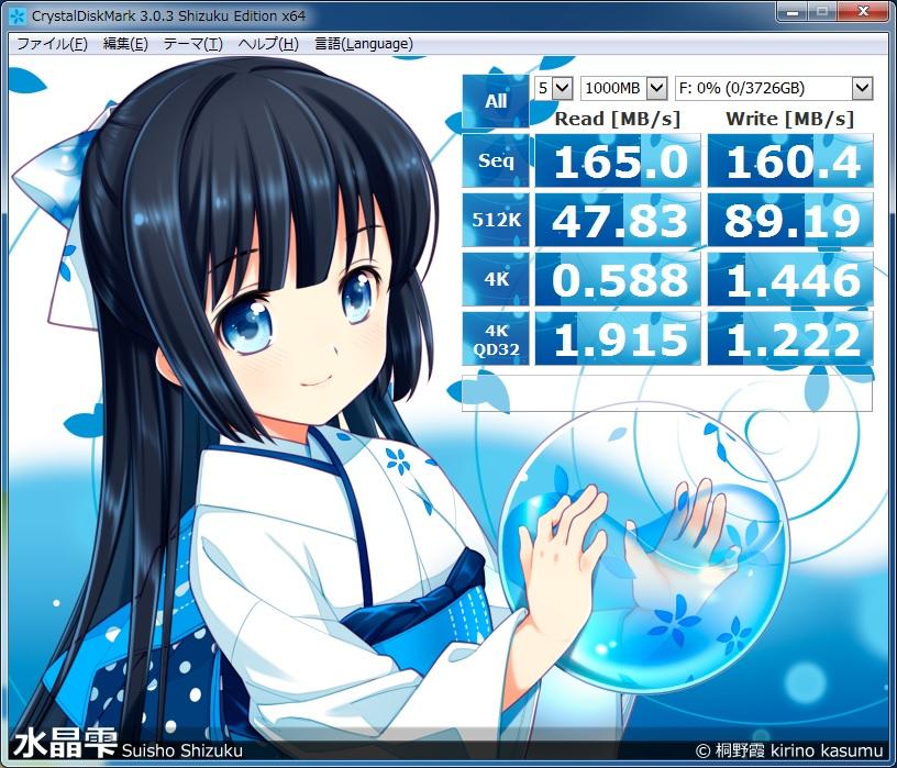 CrystalDiskMark_Shizuku_303b_result_1000MB_5_default_F_20141012