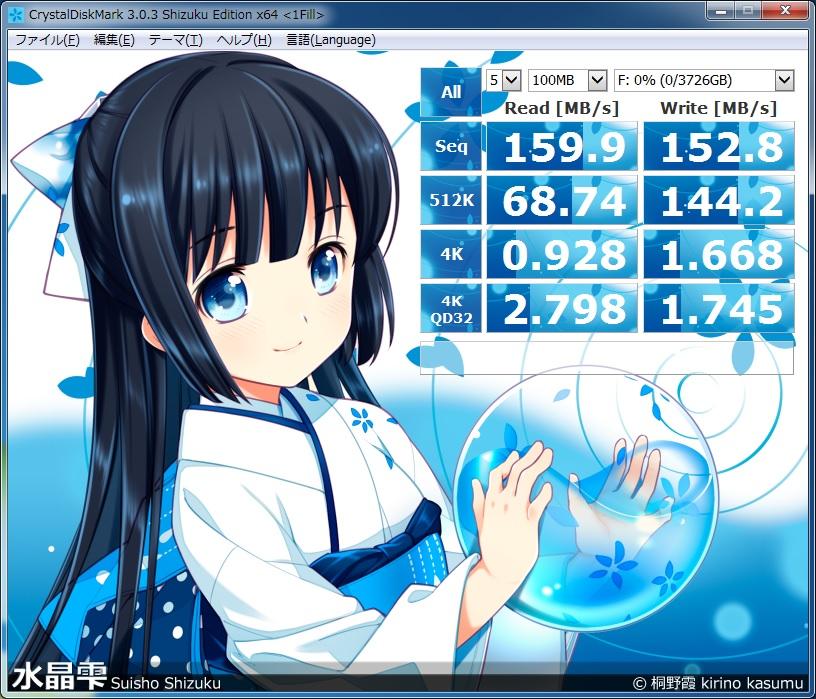 CrystalDiskMark_Shizuku_303b_result_100MB_5_1Fill_F_20141012