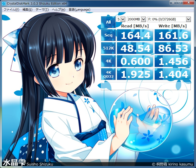 CrystalDiskMark_Shizuku_303b_result_2000MB_5_default_F_20141012