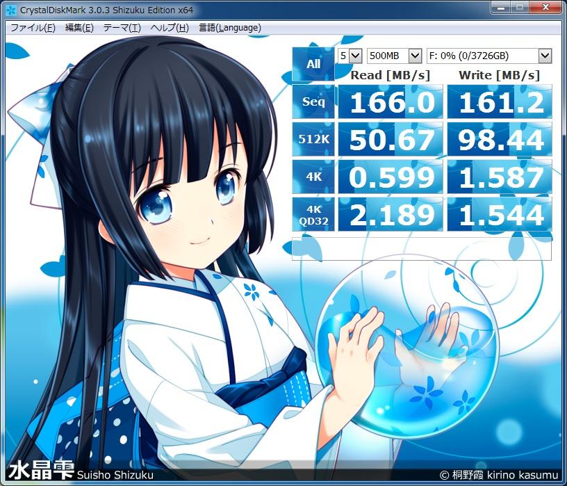 CrystalDiskMark_Shizuku_303b_result_500MB_5_default_F_20141012