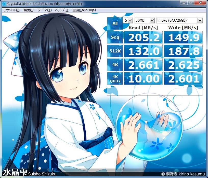 CrystalDiskMark_Shizuku_303b_result_50MB_5_1Fill_F_20141012
