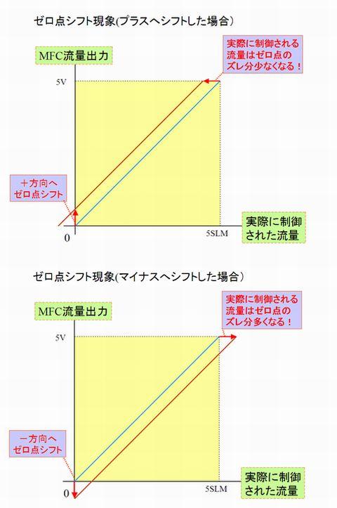zero_point.jpg