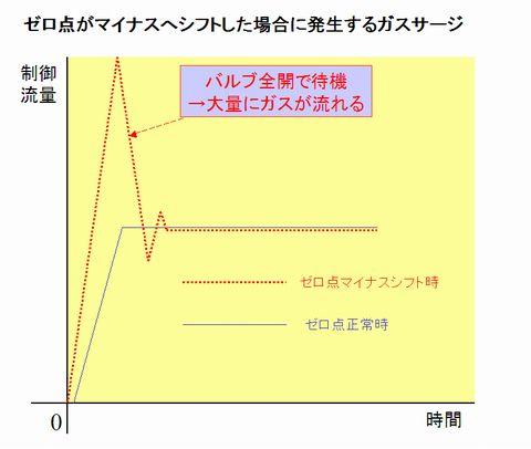zero_point2.jpg