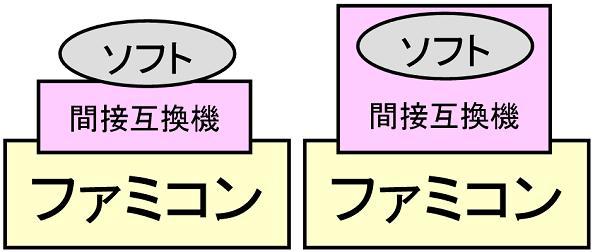 famionshuuhekiki4.jpg