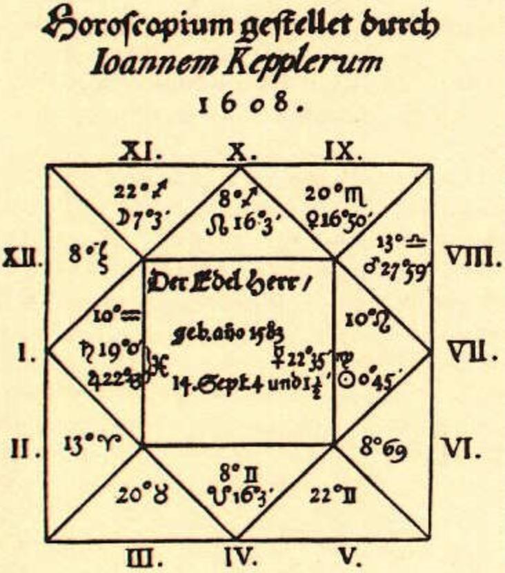 古代チャート