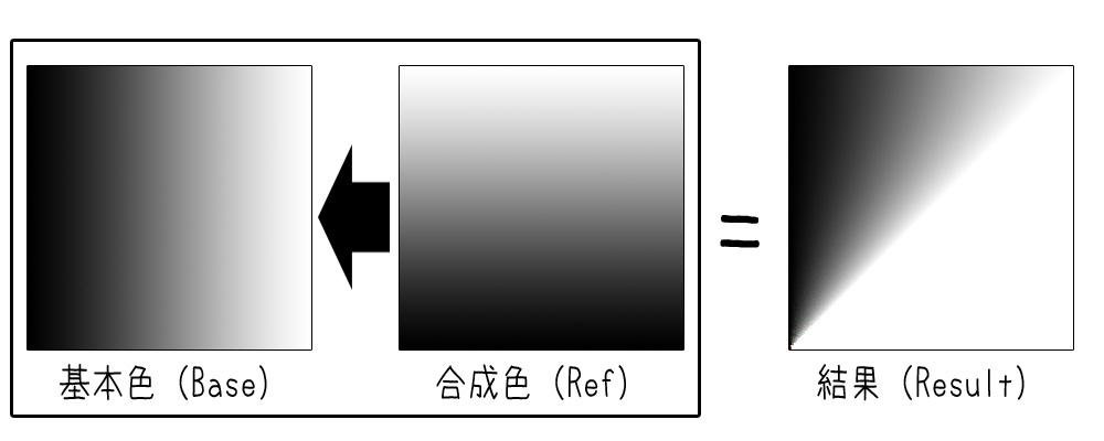 blend_mode_division.jpg