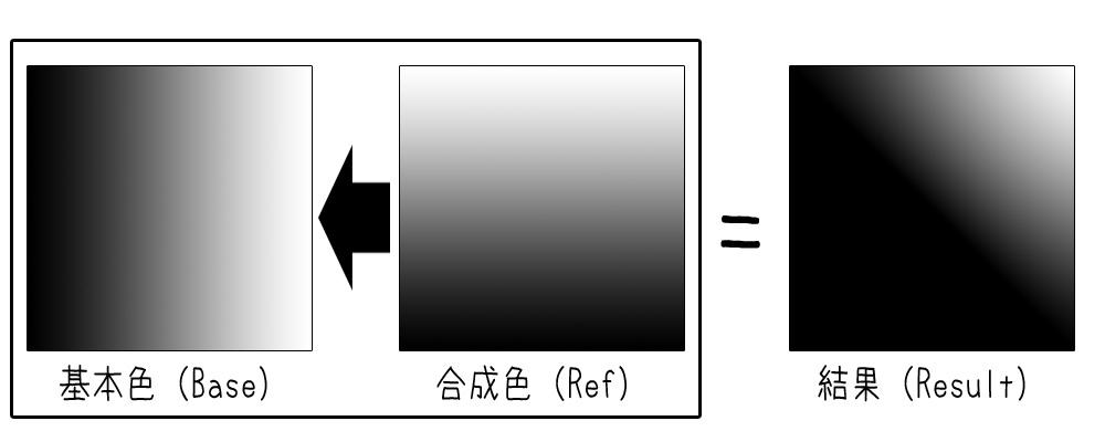 blend_mode_mul_linear.jpg
