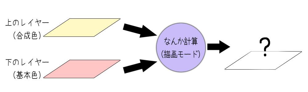 byouga_base2.jpg