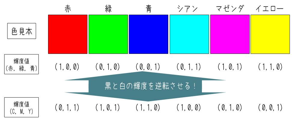 color_rgb_cmyk.jpg