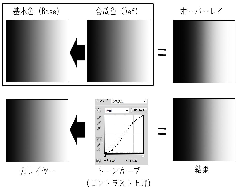 overlay_contrast_comp.jpg