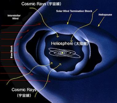 cosmic-ray-c.jpg