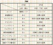 速水車20131011_23