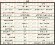 速水車20131011_24
