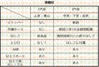 速水車20131011_25