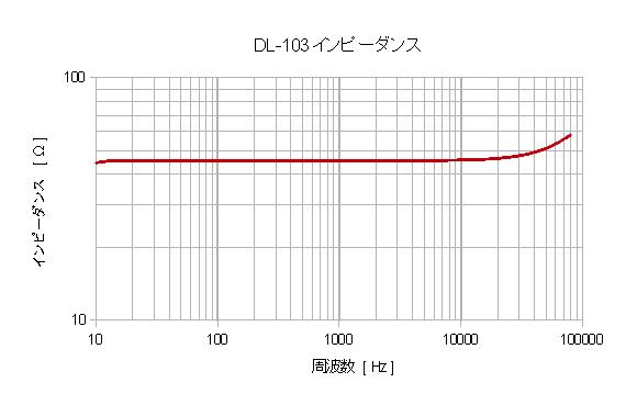 DL103_z.png
