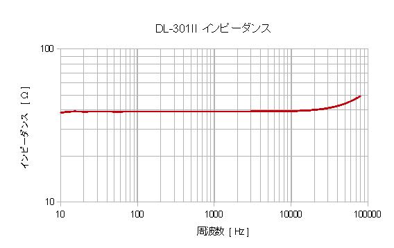 DL301II_z.png