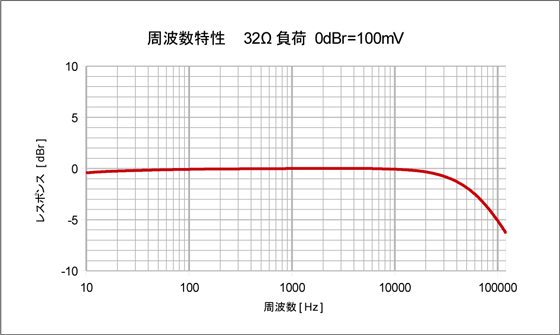 ST71HPA_freq.png