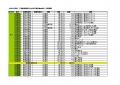 2月会計報告(三菱1)