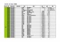 201304-06月会計報告(寄付1)