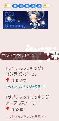 153位 2000人突破