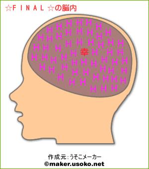 FINAL脳内メーカー