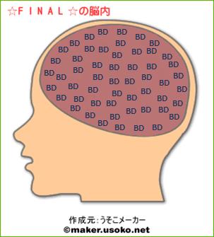 FINAL脳内メーカー_BD
